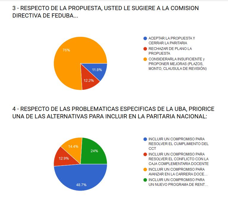 resultados consulta